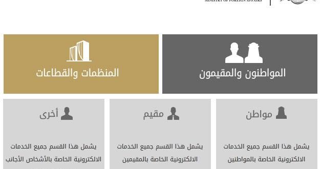 التأشيرات-الإلكترونية-في-وزارة-الخارجية-627x330