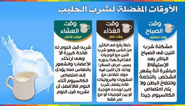 فوائد شرب الحليب للرجال