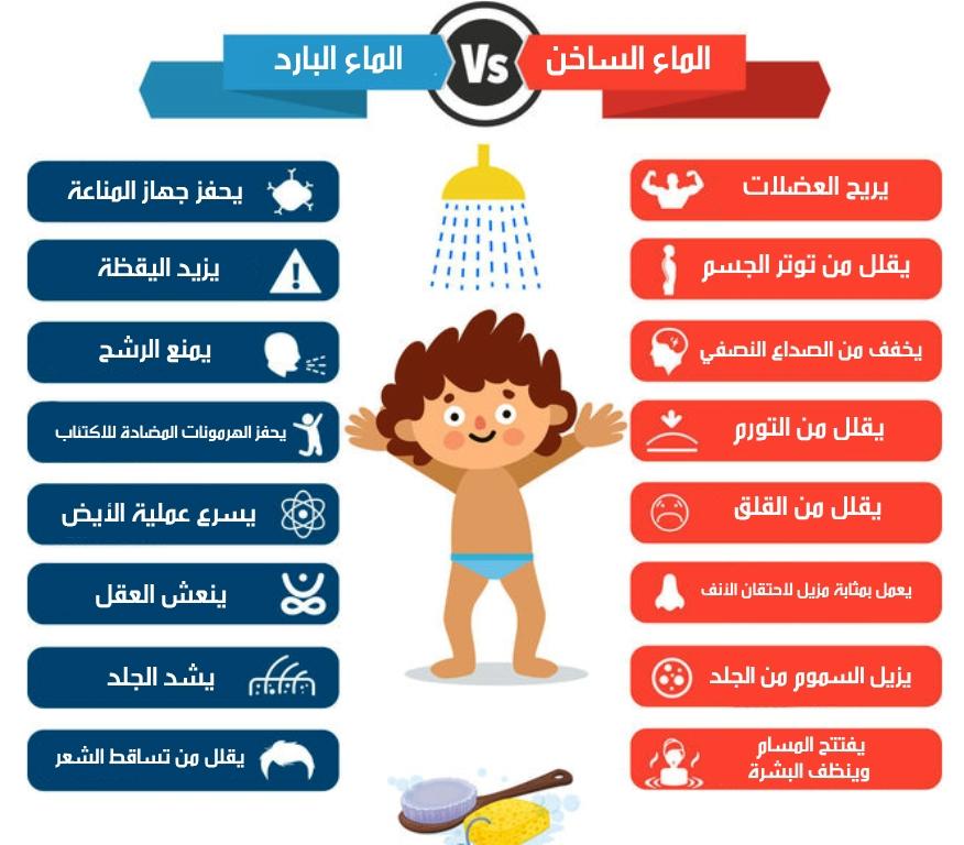 1-فوائد-الاستحمام-البارد-والساخن
